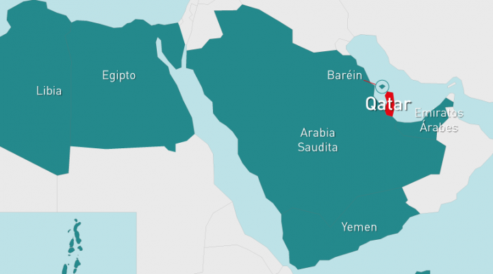 CATAR: Paises Arabes en conflictos